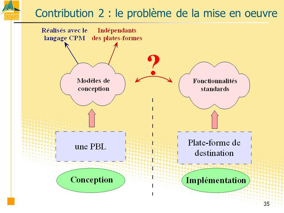 35 Contribution 2 : le problème de la mise en oeuvre