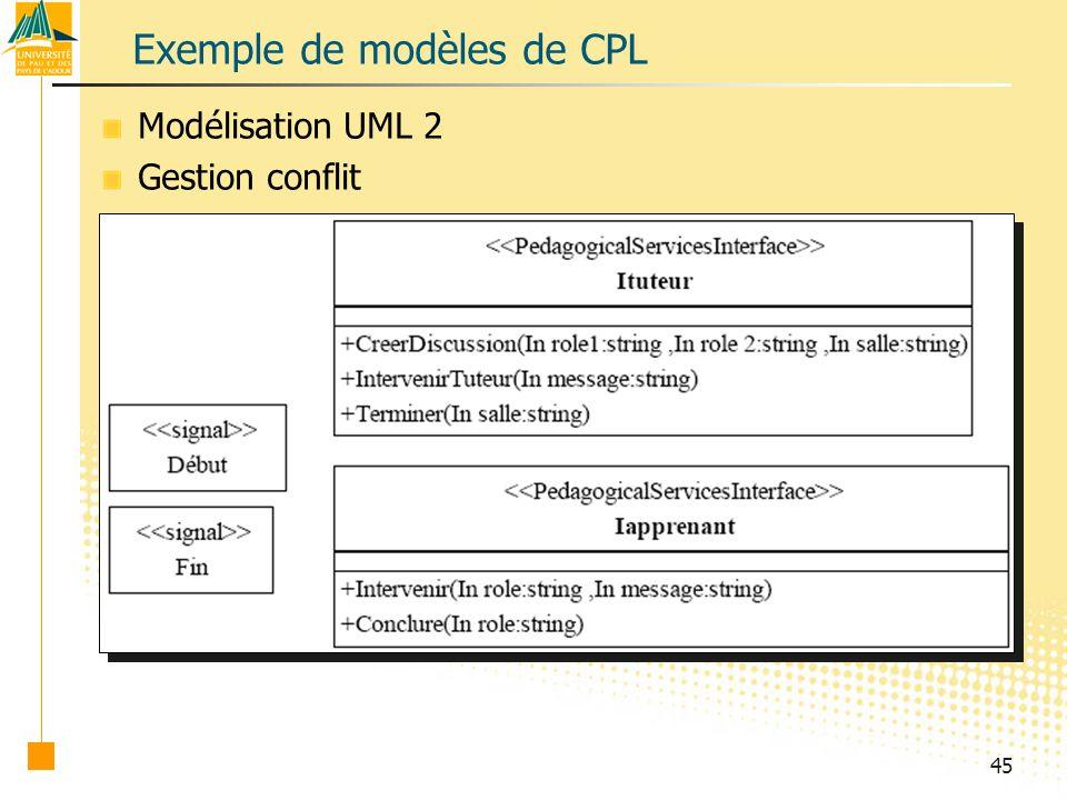 45 Exemple de modèles de CPL Modélisation UML 2 Gestion conflit