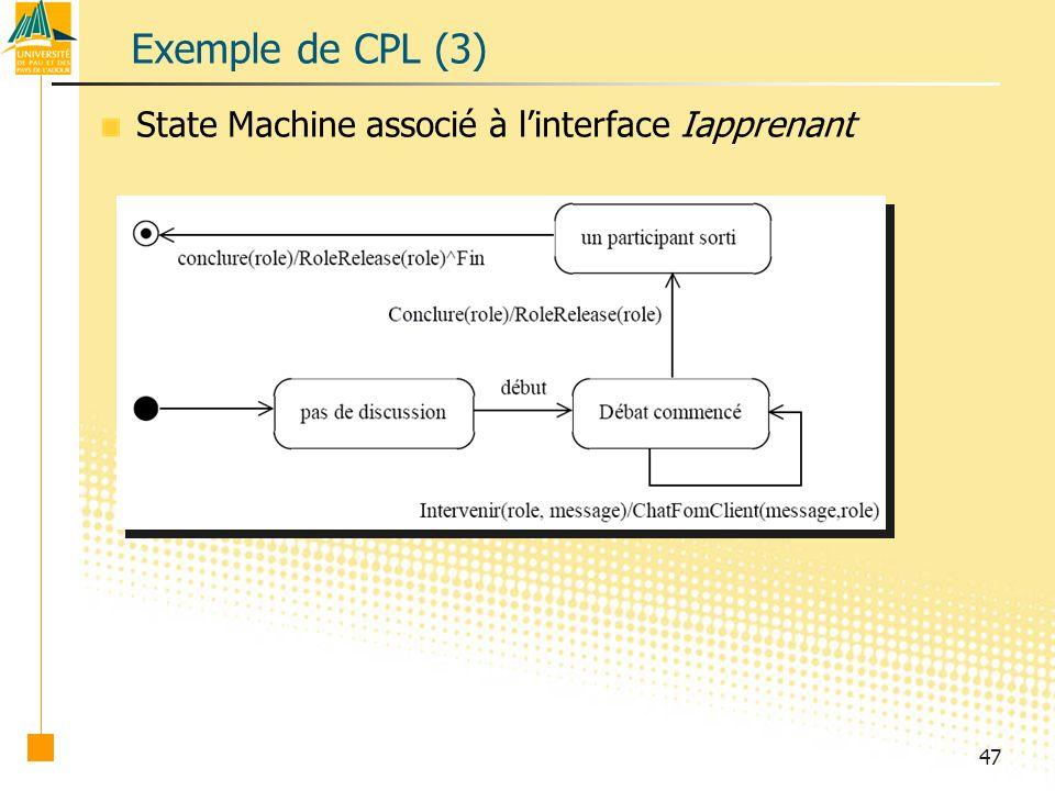 47 Exemple de CPL (3) State Machine associé à linterface Iapprenant