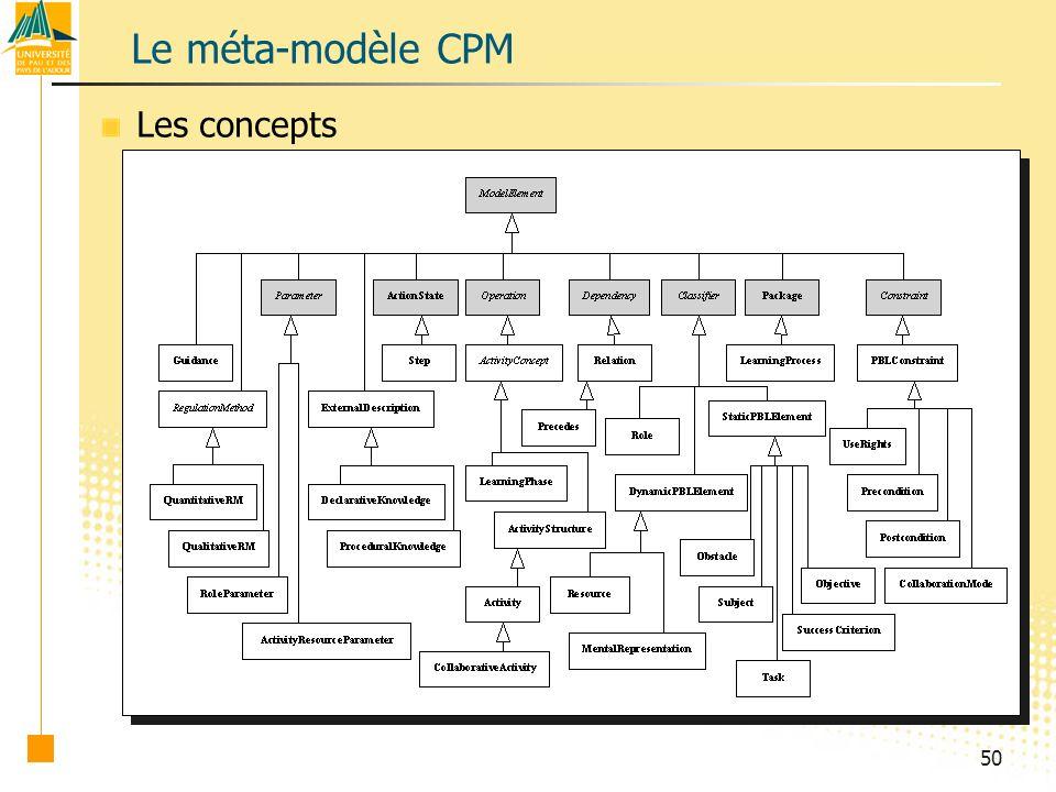 50 Le méta-modèle CPM Les concepts