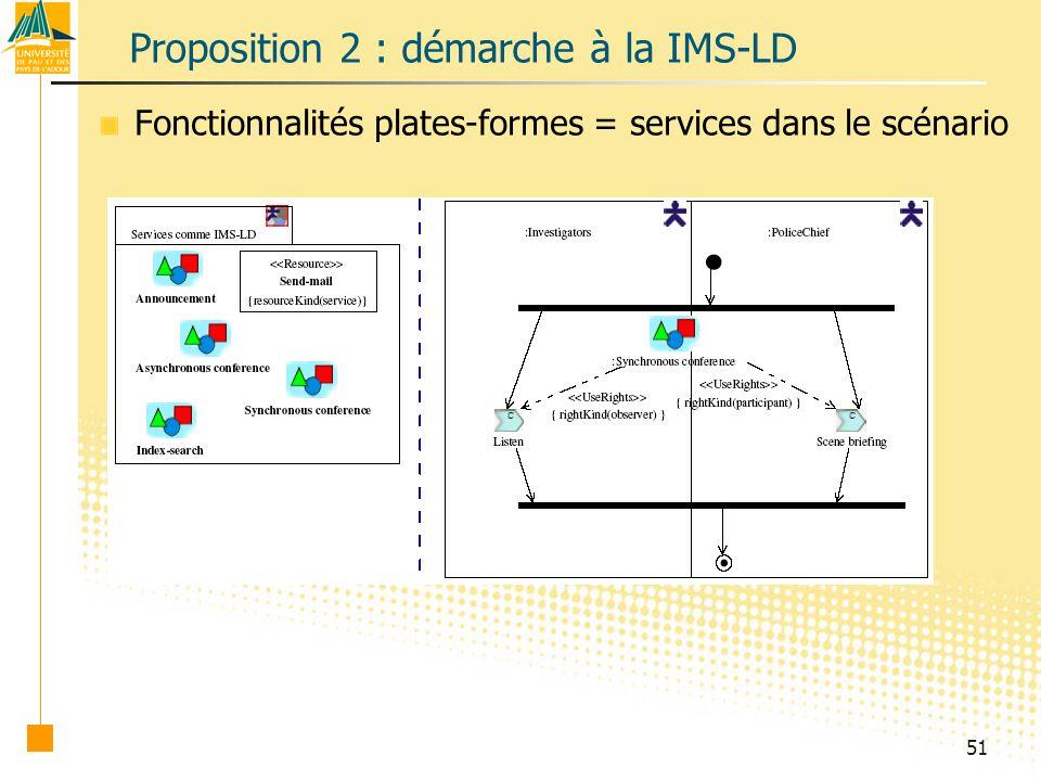 51 Proposition 2 : démarche à la IMS-LD Fonctionnalités plates-formes = services dans le scénario