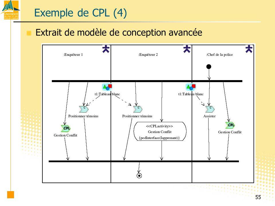 55 Exemple de CPL (4) Extrait de modèle de conception avancée