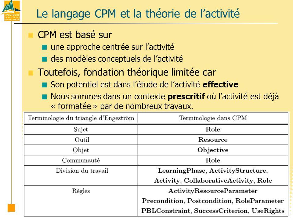 57 Le langage CPM et la théorie de lactivité CPM est basé sur une approche centrée sur lactivité des modèles conceptuels de lactivité Toutefois, fondation théorique limitée car Son potentiel est dans létude de lactivité effective Nous sommes dans un contexte prescritif où lactivité est déjà « formatée » par de nombreux travaux.