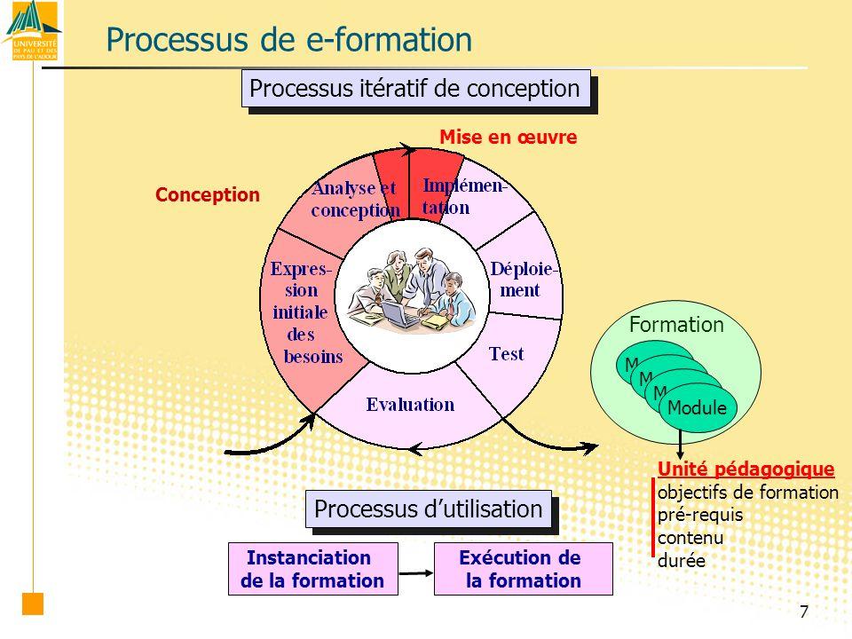 8 Phases de conception et de mise en œuvre en détail Scénario pédagogique Description (informelle) de la tâche Informations sur la plate-forme cible Ressources pédagogiques met à disposition nouvelles fonctionnalités à développer ressources à développer
