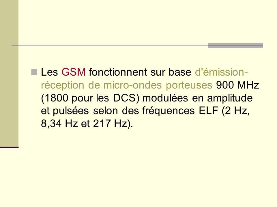 Les GSM fonctionnent sur base d'émission- réception de micro-ondes porteuses 900 MHz (1800 pour les DCS) modulées en amplitude et pulsées selon des fr