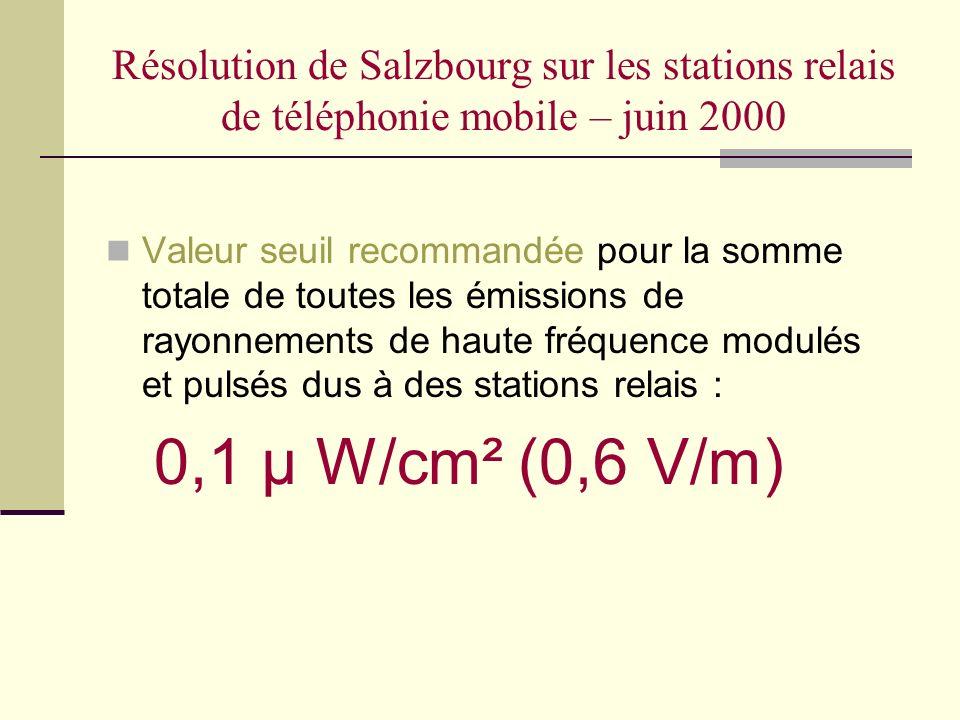 Résolution de Salzbourg sur les stations relais de téléphonie mobile – juin 2000 Valeur seuil recommandée pour la somme totale de toutes les émissions