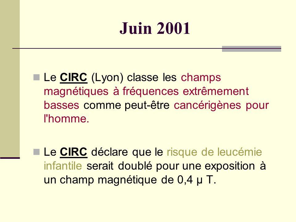 Juin 2001 Le CIRC (Lyon) classe les champs magnétiques à fréquences extrêmement basses comme peut-être cancérigènes pour l'homme. Le CIRC déclare que