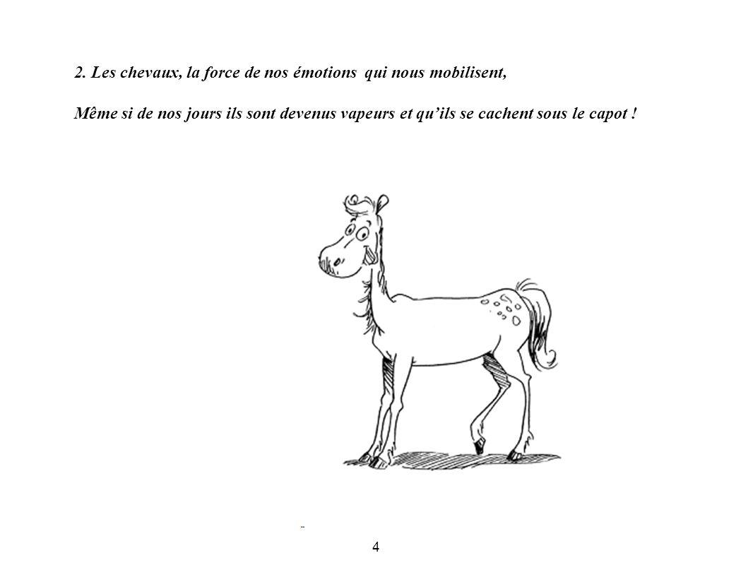 4 2. Les chevaux, la force de nos émotions qui nous mobilisent, Même si de nos jours ils sont devenus vapeurs et quils se cachent sous le capot !