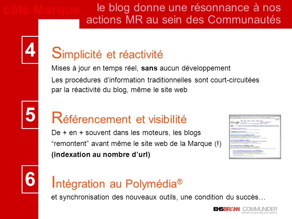 28.04.14 le blog donne une résonnance à nos actions MR au sein des Communautés côté Marque S implicité et réactivité Mises à jour en temps réel, sans aucun développement Les procédures dinformation traditionnelles sont court-circuitées par la réactivité du blog, même le site web 4 R éférencement et visibilité De + en + souvent dans les moteurs, les blogs remontent avant même le site web de la Marque (!) (indexation au nombre durl) 5 I ntégration au Polymédia ® et synchronisation des nouveaux outils, une condition du succès… 6