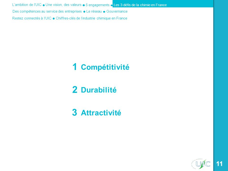 Une vision, des valeurs Les 3 défis de la chimie en France 5 engagements Des compétences au service des entreprises Lambition de lUIC Le réseau Restez connectés à lUICChiffres-clés de lindustrie chimique en France Gouvernance 11 Compétitivité 1 Durabilité 2 Attractivité 3