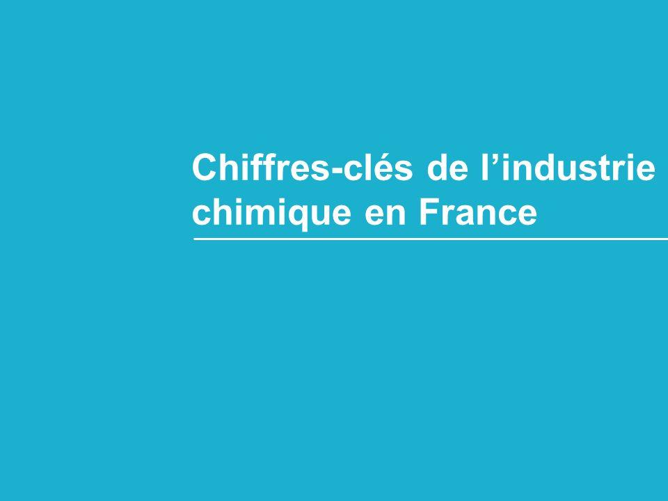 Chiffres-clés de lindustrie chimique en France