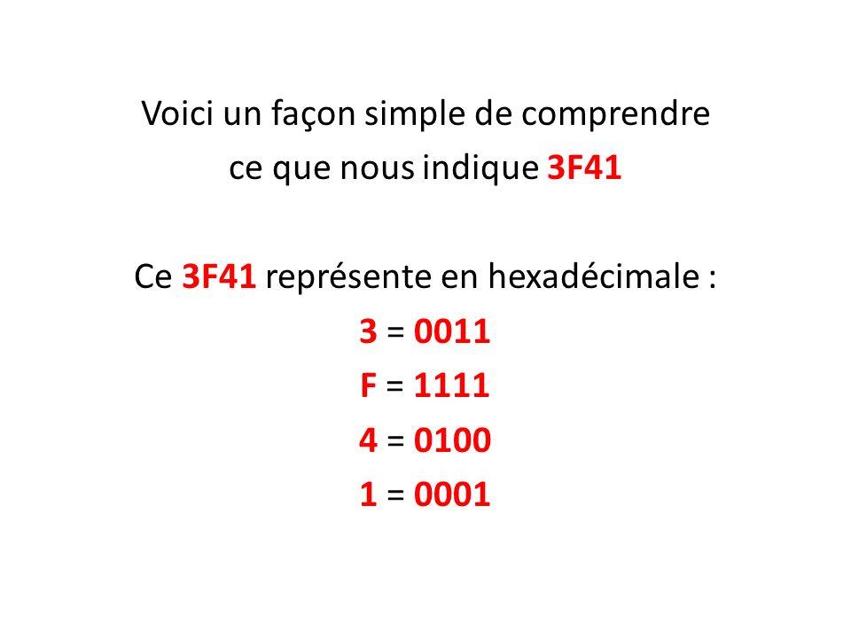 Voici un façon simple de comprendre ce que nous indique 3F41 Ce 3F41 représente en hexadécimale : 3 = 0011 F = 1111 4 = 0100 1 = 0001