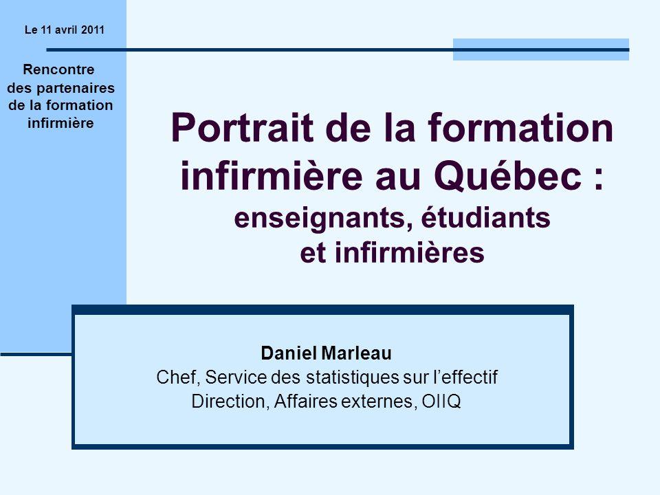 Portrait de la formation infirmière au Québec : enseignants, étudiants et infirmières Daniel Marleau Chef, Service des statistiques sur leffectif Dire