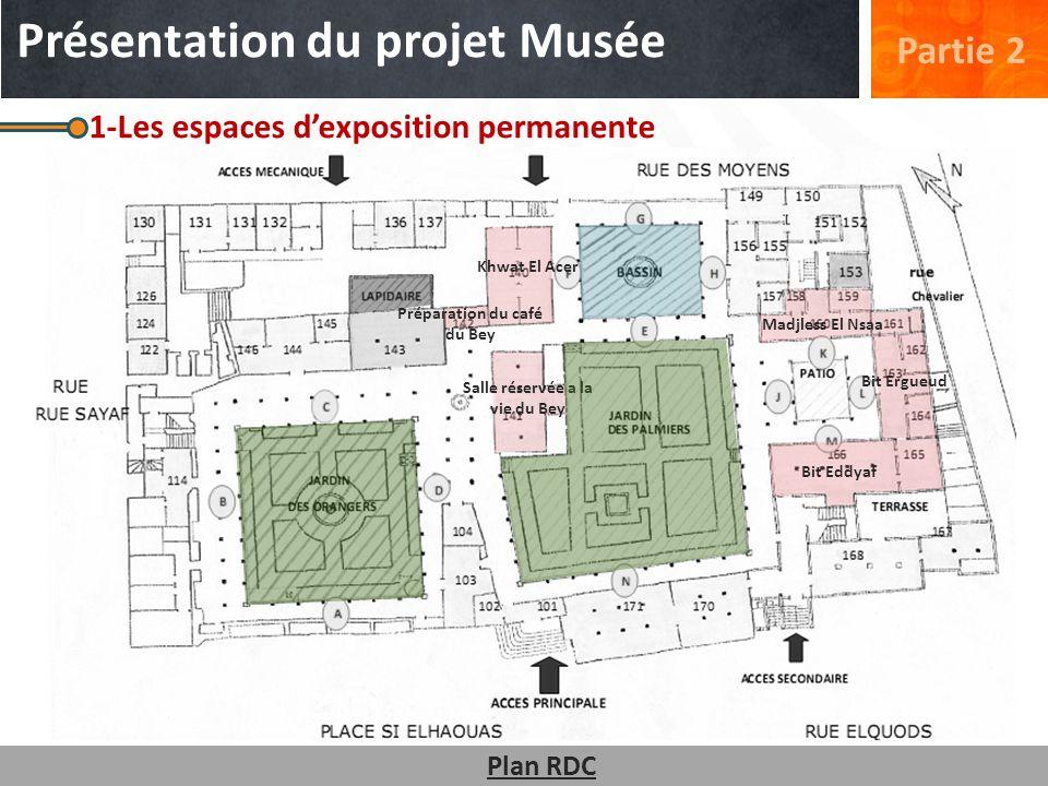 1-Les espaces dexposition permanente Salle réservée a la vie du Bey Préparation du café du Bey Khwat El Acer Madjless El Nsaa Bit Ergueud Bit Eddyaf P