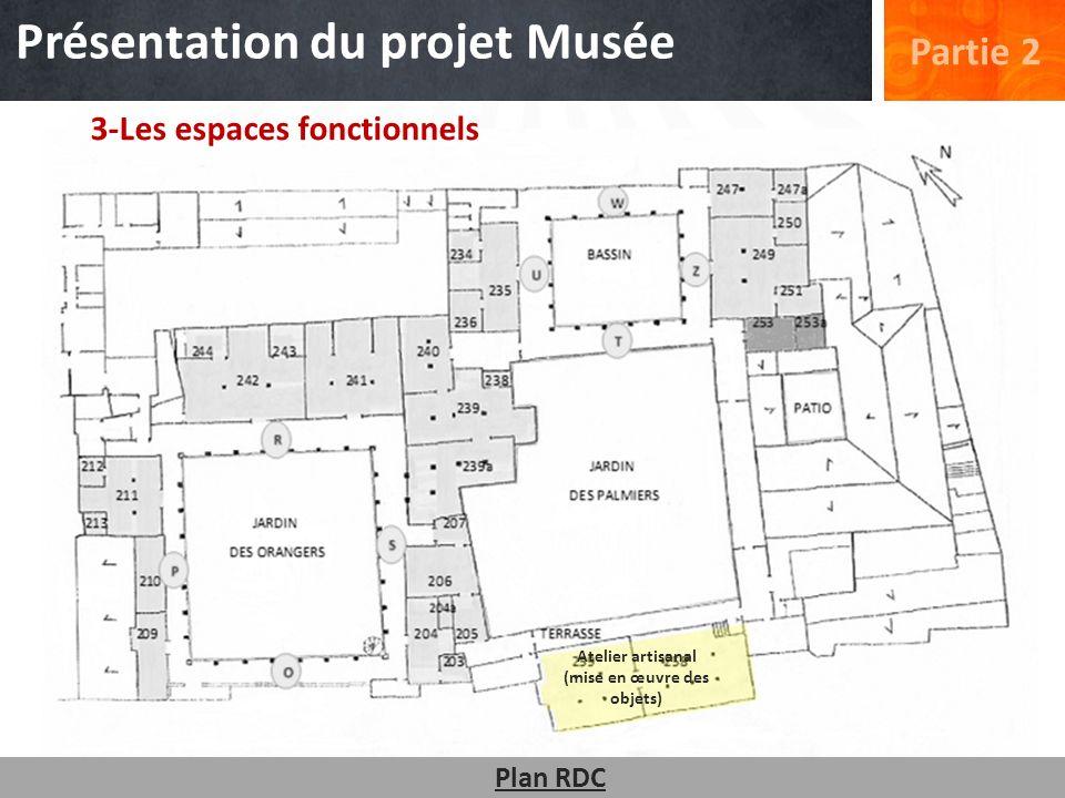 3-Les espaces fonctionnels Plan RDC Atelier artisanal (mise en œuvre des objets) Partie 2 Présentation du projet Musée