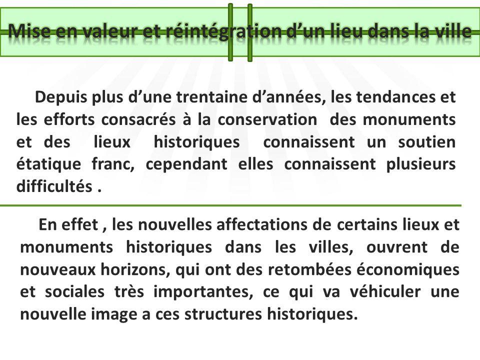 2-Les espaces dexposition temporaire Plan RDC salle dexposition temporaire Partie 2 Présentation du projet Musée