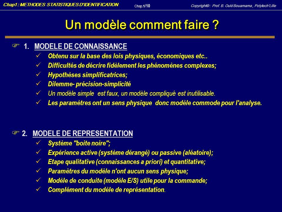 Copyright© : Prof. B. Ould Bouamama, PolytechLille Chap1 : METHODES STATISTIQUES DIDENTIFICATION Chap.1 / 10 Un modèle comment faire ? F 1. MODELE DE