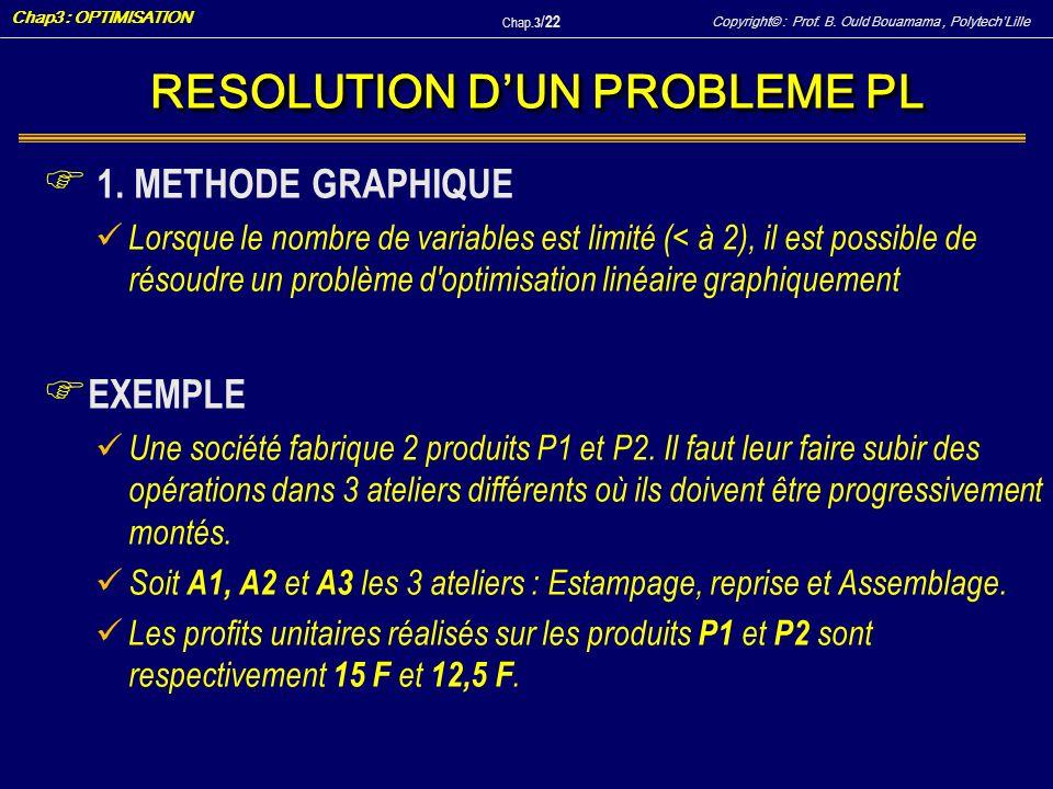 Copyright© : Prof. B. Ould Bouamama, PolytechLille Chap3 : OPTIMISATION Chap.3 / 22 RESOLUTION DUN PROBLEME PL RESOLUTION DUN PROBLEME PL F 1. METHODE