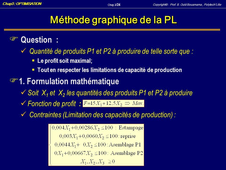 Copyright© : Prof. B. Ould Bouamama, PolytechLille Chap3 : OPTIMISATION Chap.3 / 24 Méthode graphique de la PL F Question : Quantité de produits P1 et