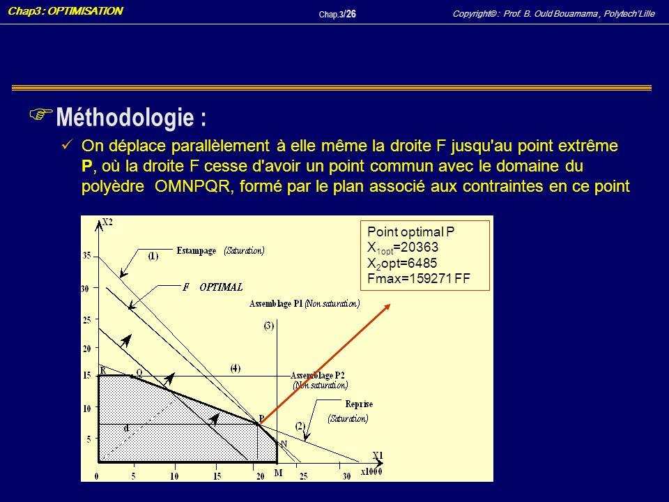 Copyright© : Prof. B. Ould Bouamama, PolytechLille Chap3 : OPTIMISATION Chap.3 / 26 F Méthodologie : On déplace parallèlement à elle même la droite F
