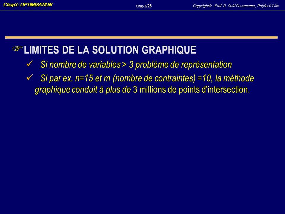 Copyright© : Prof. B. Ould Bouamama, PolytechLille Chap3 : OPTIMISATION Chap.3 / 28 F LIMITES DE LA SOLUTION GRAPHIQUE Si nombre de variables > 3 prob