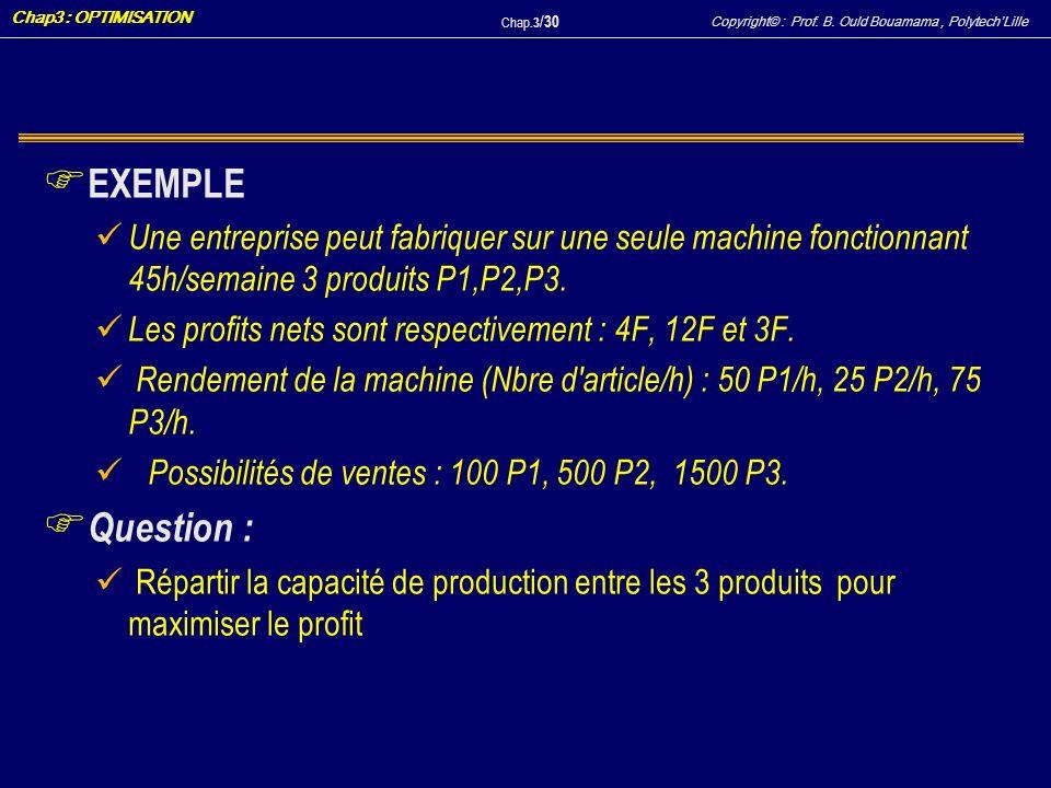 Copyright© : Prof. B. Ould Bouamama, PolytechLille Chap3 : OPTIMISATION Chap.3 / 30 F EXEMPLE Une entreprise peut fabriquer sur une seule machine fonc