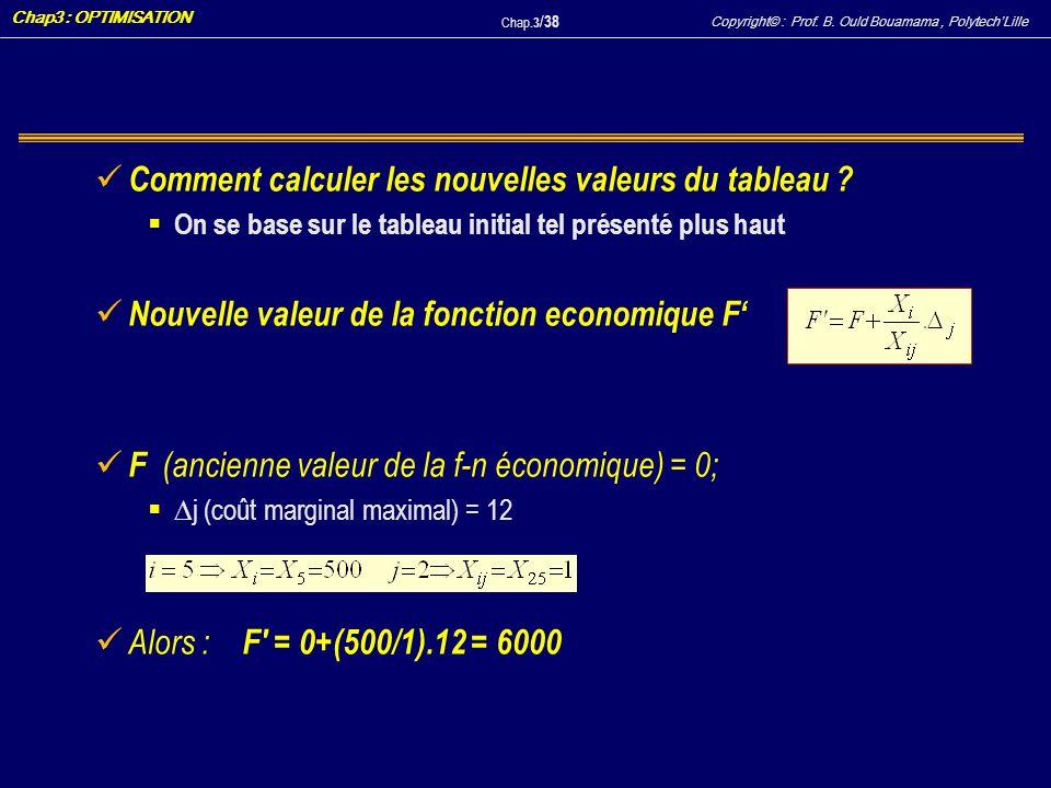 Copyright© : Prof. B. Ould Bouamama, PolytechLille Chap3 : OPTIMISATION Chap.3 / 38 Comment calculer les nouvelles valeurs du tableau ? On se base sur