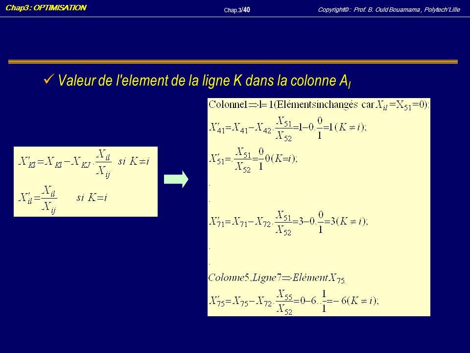 Copyright© : Prof. B. Ould Bouamama, PolytechLille Chap3 : OPTIMISATION Chap.3 / 40 Valeur de l'element de la ligne K dans la colonne A l