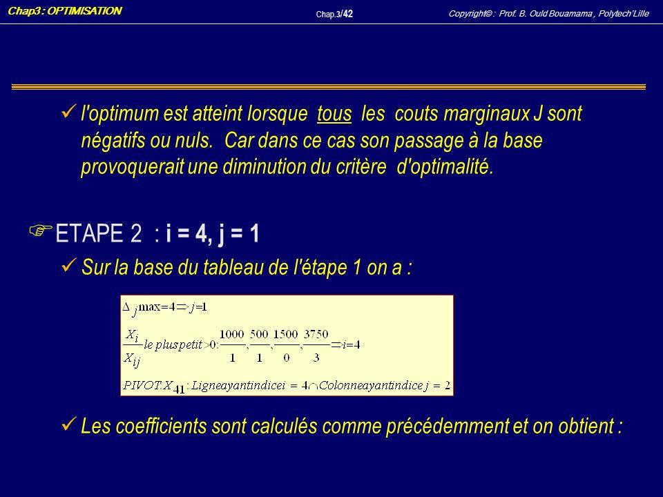 Copyright© : Prof. B. Ould Bouamama, PolytechLille Chap3 : OPTIMISATION Chap.3 / 42 l'optimum est atteint lorsque tous les couts marginaux J sont néga