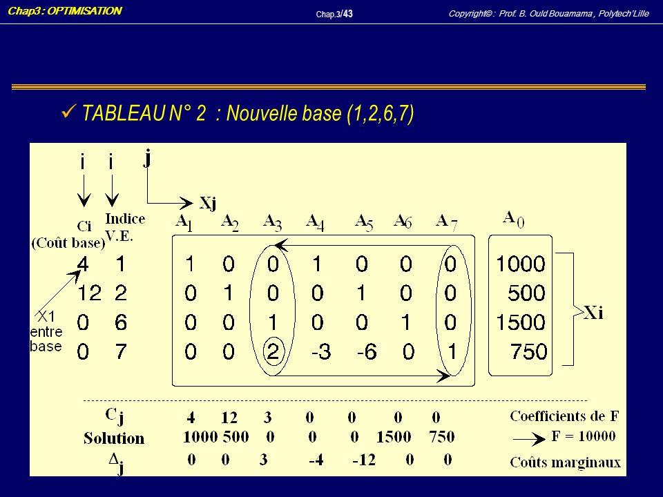 Copyright© : Prof. B. Ould Bouamama, PolytechLille Chap3 : OPTIMISATION Chap.3 / 43 TABLEAU N° 2 : Nouvelle base (1,2,6,7)