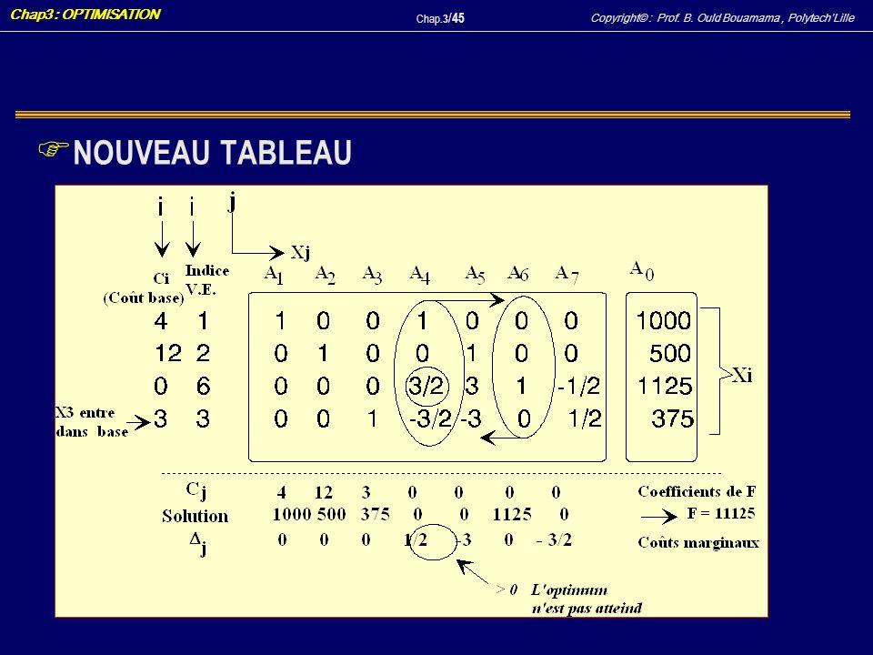 Copyright© : Prof. B. Ould Bouamama, PolytechLille Chap3 : OPTIMISATION Chap.3 / 45 F NOUVEAU TABLEAU Nouvelle base (1,2,6,3)