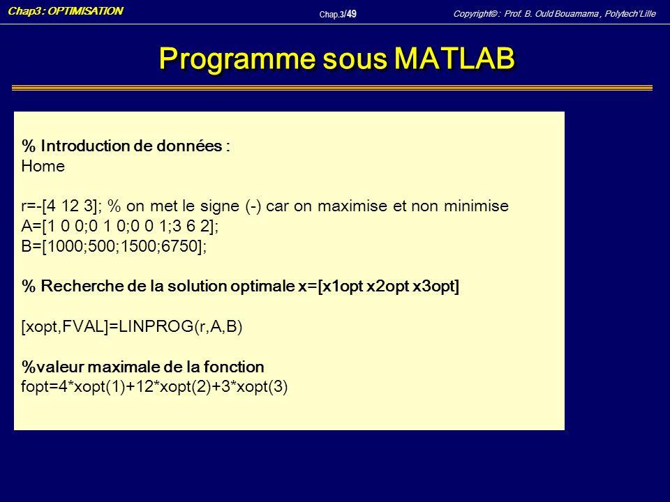 Copyright© : Prof. B. Ould Bouamama, PolytechLille Chap3 : OPTIMISATION Chap.3 / 49 Programme sous MATLAB % Introduction de données : Home r=-[4 12 3]