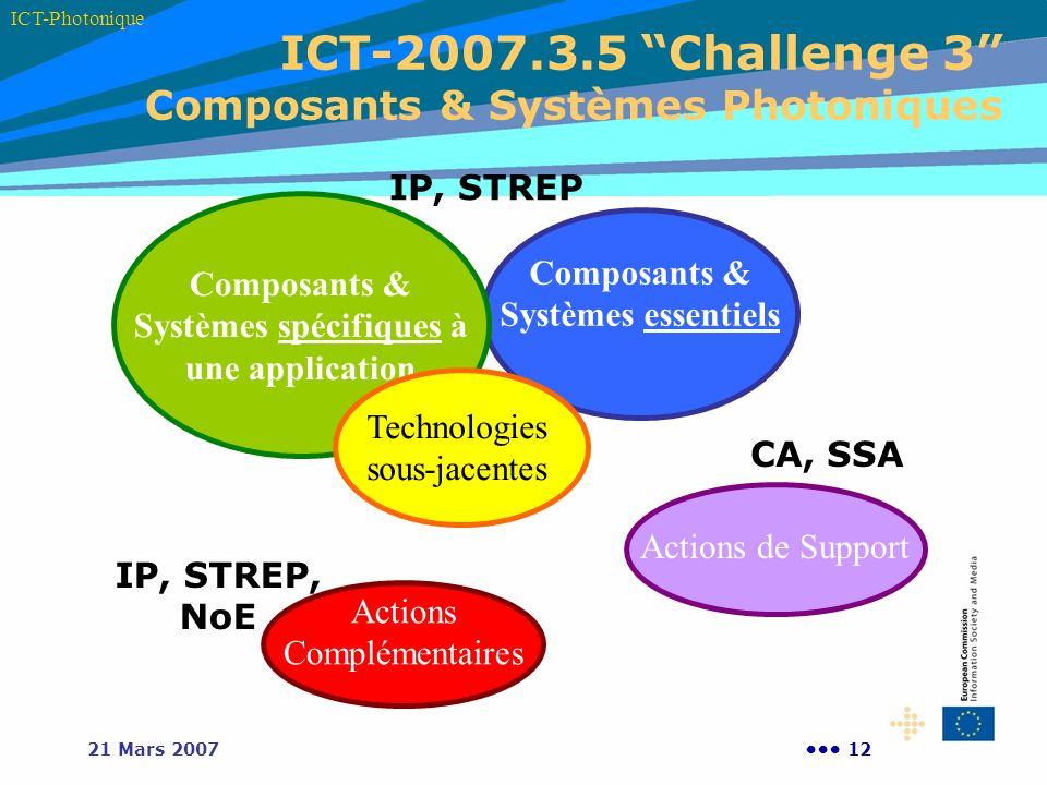 1221 Mars 2007 ICT-2007.3.5 Challenge 3 Composants & Systèmes Photoniques ICT-Photonique Composants & Systèmes essentiels Composants & Systèmes spécif