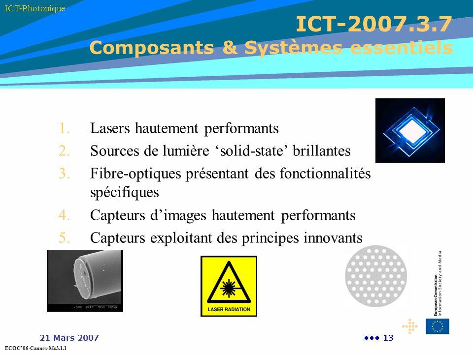 1321 Mars 2007 ECOC06-Cannes-Mo3.1.1 ICT-2007.3.7 Composants & Systèmes essentiels ICT-Photonique 1.Lasers hautement performants 2.Sources de lumière