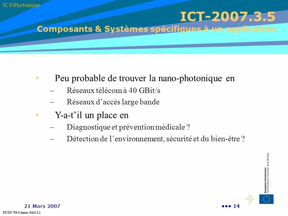 1421 Mars 2007 ECOC06-Cannes-Mo3.1.1 ICT-2007.3.5 Composants & Systèmes spécifiques à un application ICT-Photonique Peu probable de trouver la nano-ph