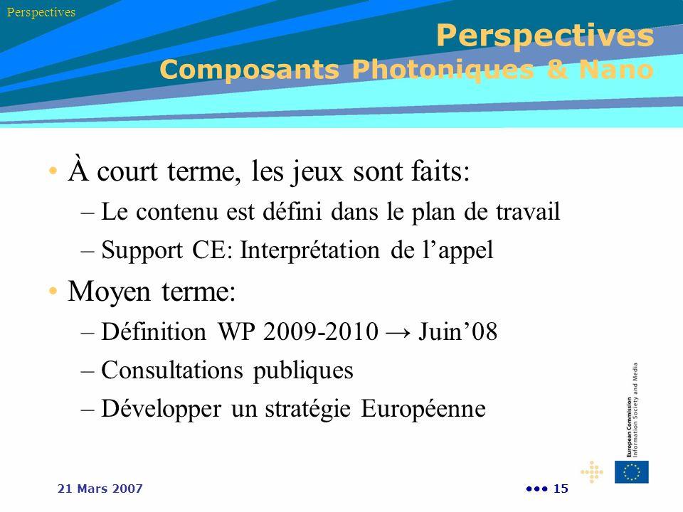 1521 Mars 2007 Perspectives Composants Photoniques & Nano À court terme, les jeux sont faits: –Le contenu est défini dans le plan de travail –Support