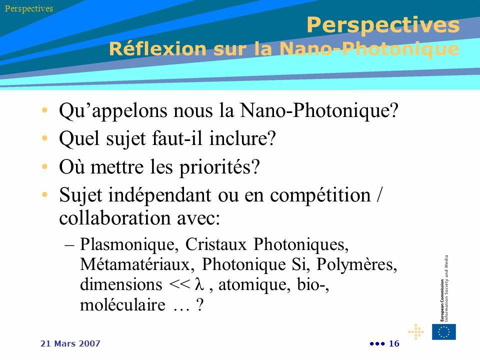 1621 Mars 2007 Perspectives Réflexion sur la Nano-Photonique Quappelons nous la Nano-Photonique? Quel sujet faut-il inclure? Où mettre les priorités?