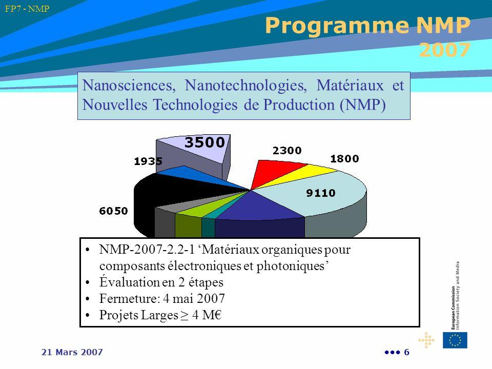 621 Mars 2007 Programme NMP 2007 FP7 - NMP NMP-2007-2.2-1 Matériaux organiques pour composants électroniques et photoniques Évaluation en 2 étapes Fer