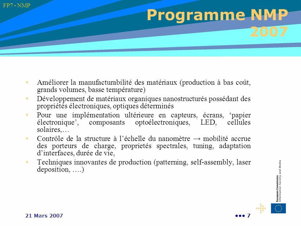721 Mars 2007 Programme NMP 2007 Améliorer la manufacturabilité des matériaux (production à bas coût, grands volumes, basse température) Développement