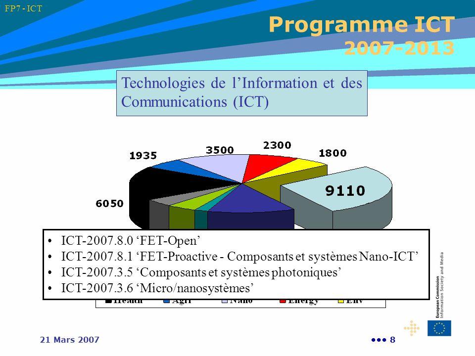 821 Mars 2007 Programme ICT 2007-2013 FP7 - ICT ICT-2007.8.0 FET-Open ICT-2007.8.1 FET-Proactive - Composants et systèmes Nano-ICT ICT-2007.3.5 Compos