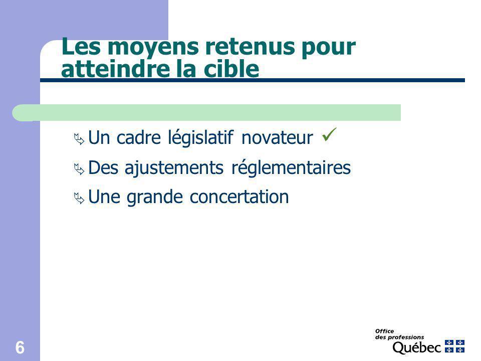 6 Les moyens retenus pour atteindre la cible Un cadre législatif novateur Des ajustements réglementaires Une grande concertation