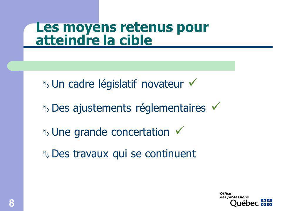 8 Les moyens retenus pour atteindre la cible Un cadre législatif novateur Des ajustements réglementaires Une grande concertation Des travaux qui se continuent