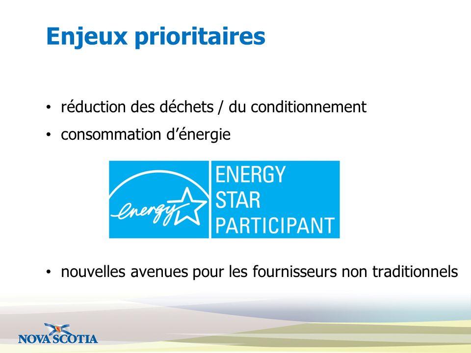 Enjeux prioritaires réduction des déchets / du conditionnement consommation dénergie nouvelles avenues pour les fournisseurs non traditionnels