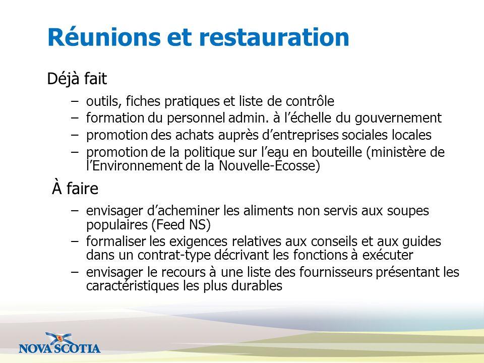 Réunions et restauration Déjà fait –outils, fiches pratiques et liste de contrôle –formation du personnel admin. à léchelle du gouvernement –promotion