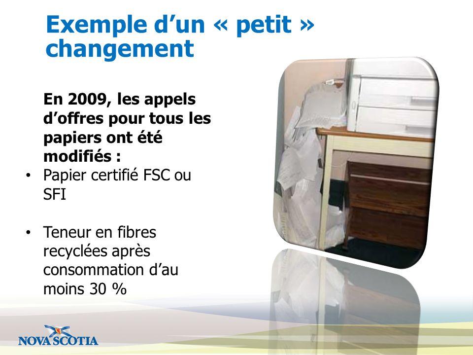 Exemple dun « petit » changement En 2009, les appels doffres pour tous les papiers ont été modifiés : Papier certifié FSC ou SFI Teneur en fibres recy