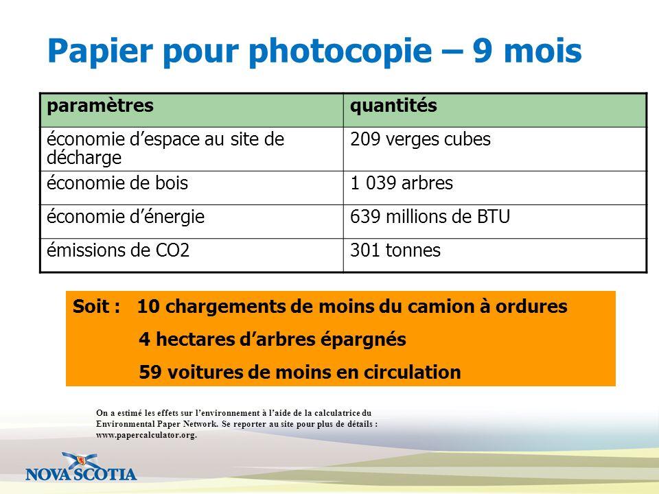 Papier pour photocopie – 9 mois paramètresquantités économie despace au site de décharge 209 verges cubes économie de bois1 039 arbres économie dénerg