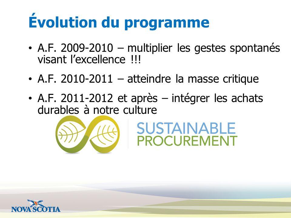 Évolution du programme A.F. 2009-2010 – multiplier les gestes spontanés visant lexcellence !!! A.F. 2010-2011 – atteindre la masse critique A.F. 2011-
