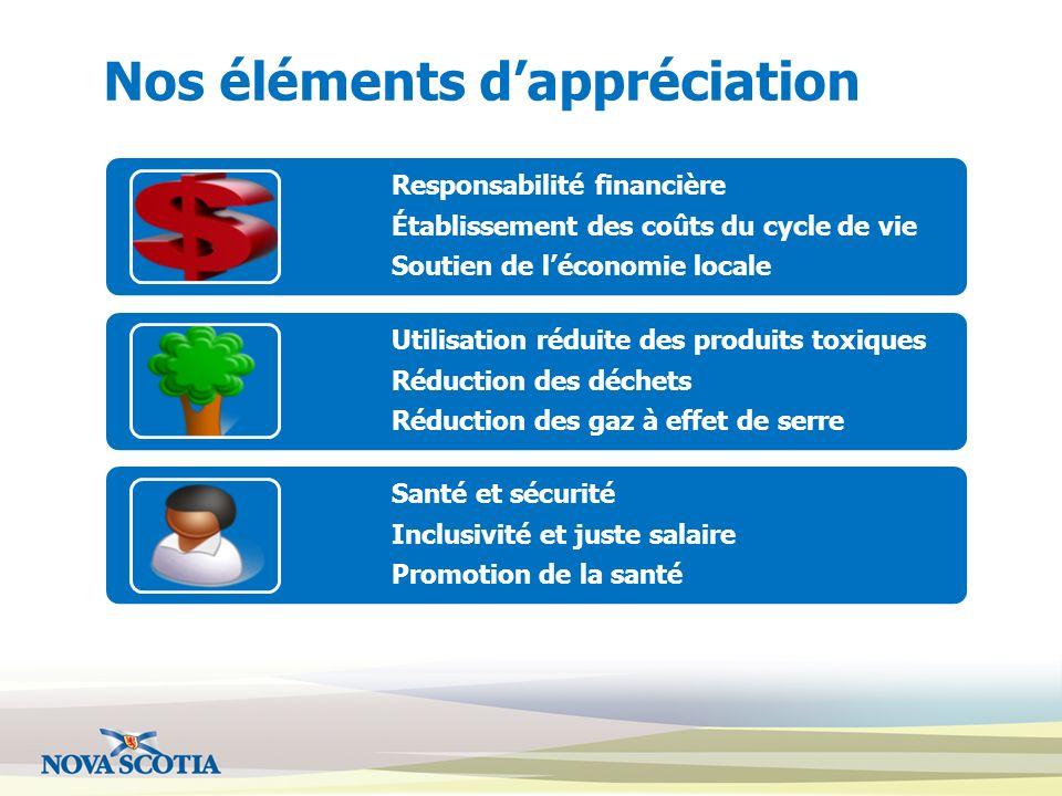 Nos éléments dappréciation Responsabilité financière Établissement des coûts du cycle de vie Soutien de léconomie locale Utilisation réduite des produ