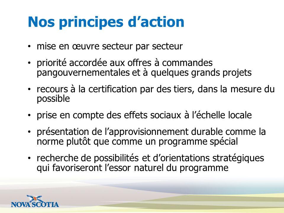 Nos principes daction mise en œuvre secteur par secteur priorité accordée aux offres à commandes pangouvernementales et à quelques grands projets reco