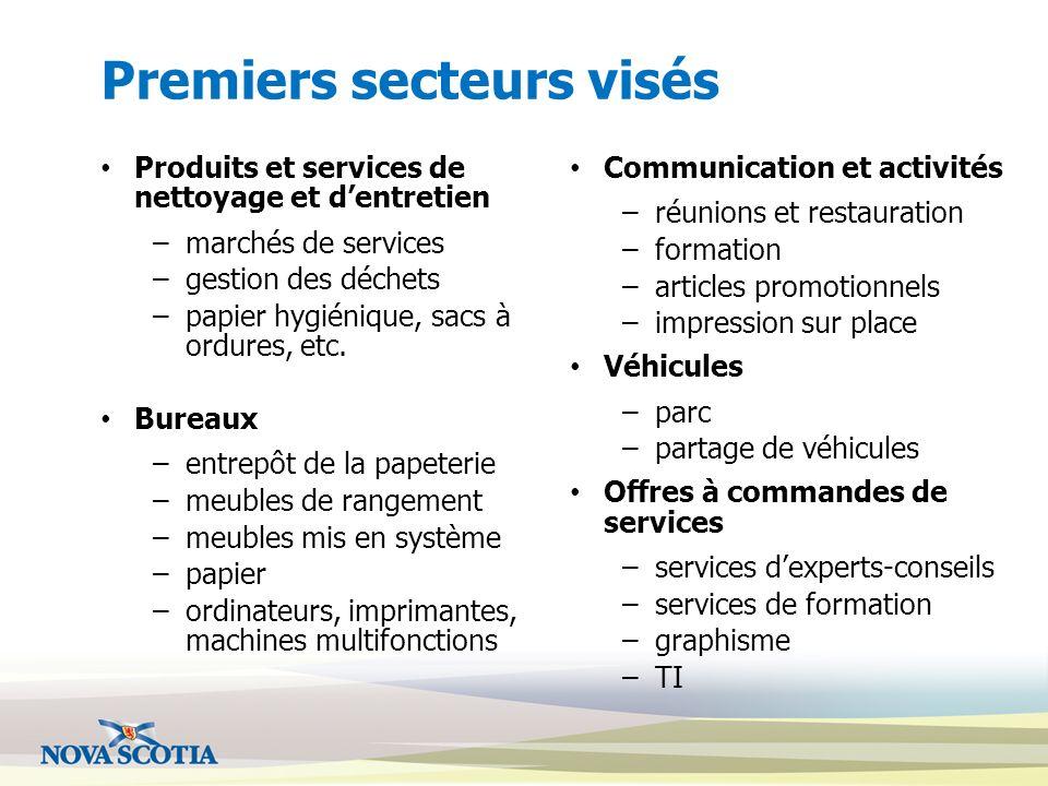 Premiers secteurs visés Produits et services de nettoyage et dentretien –marchés de services –gestion des déchets –papier hygiénique, sacs à ordures,